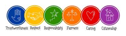"Icons of a hand, handshake, star, scales, heart, and house. Text under each reads ""trustworthiness, respect responsibly, fairness, caring, citizenship"""